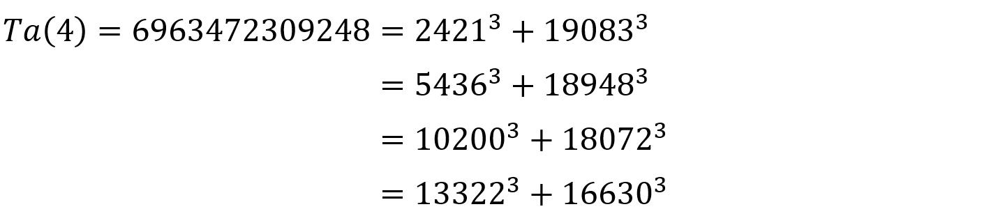 {\displaystyle {\begin{aligned}\operatorname {Ta} (4)=6963472309248&=2421^{3}+19083^{3}\\&=5436^{3}+18948^{3}\\&=10200^{3}+18072^{3}\\&=13322^{3}+16630^{3}\end{aligned}}}